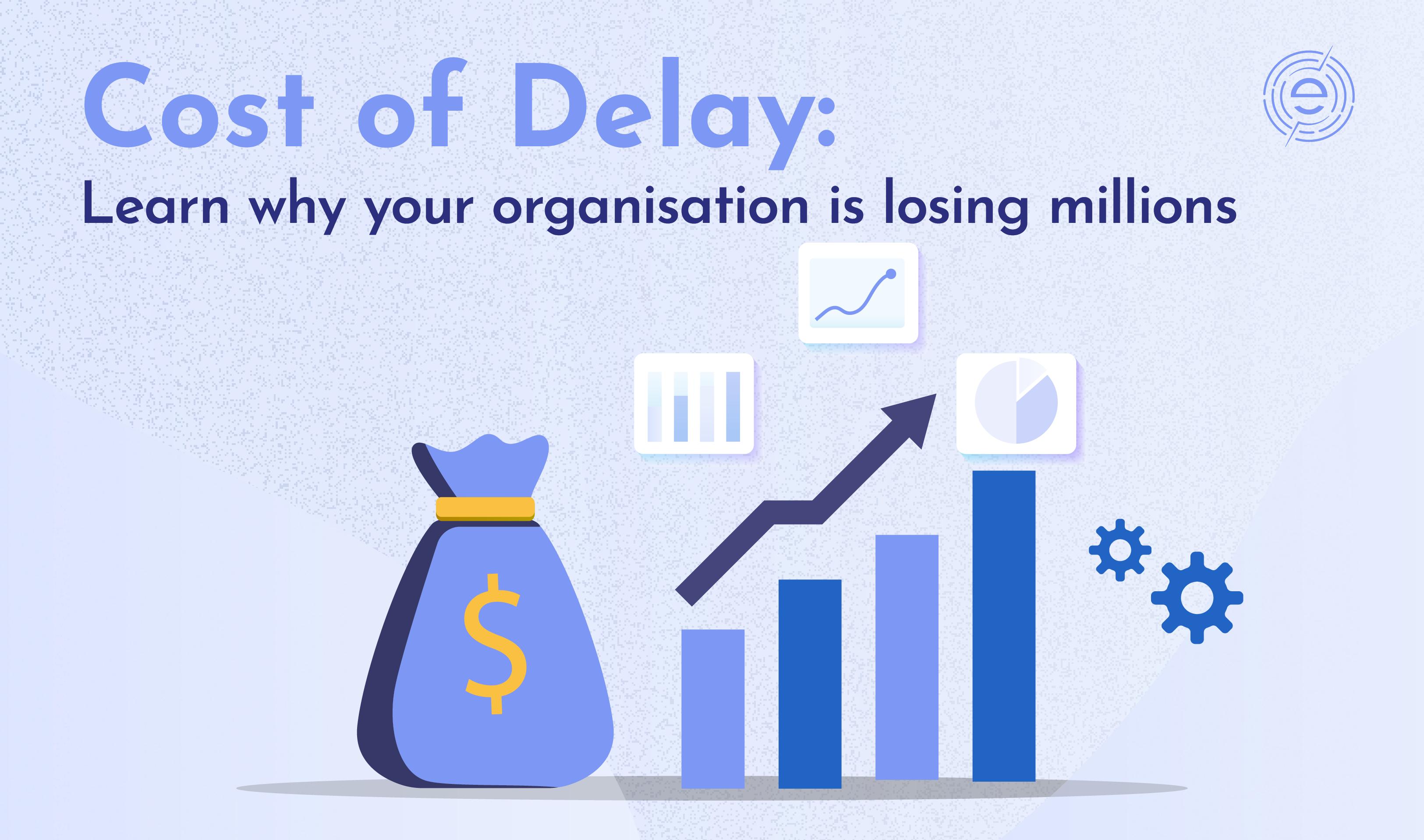Cost Of Delay