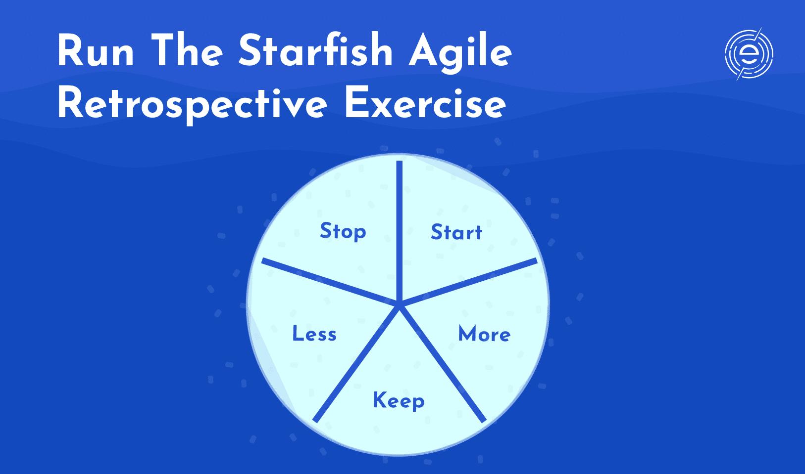 starfish exercise